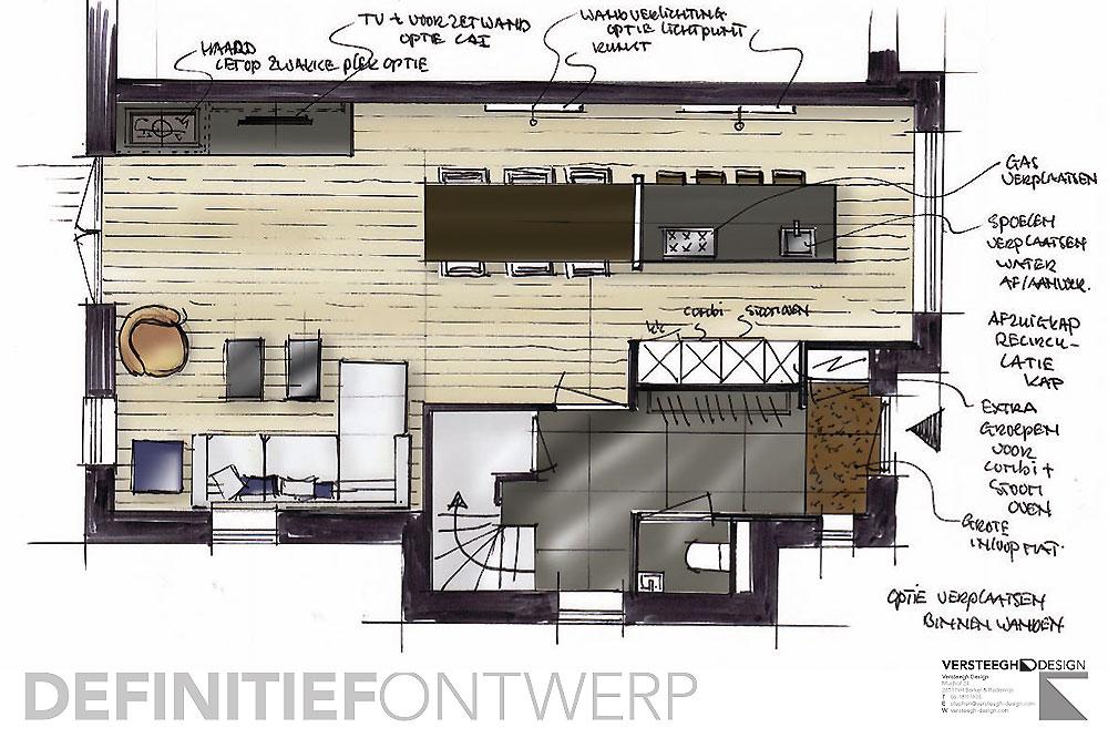 Nieuwbouw interieur ontwerp van een nieuwbouw woning for Interieur ontwerp
